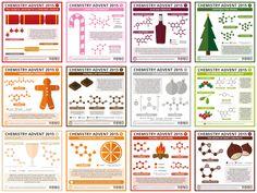Chemistry Advent Calendar 2015 So Far…