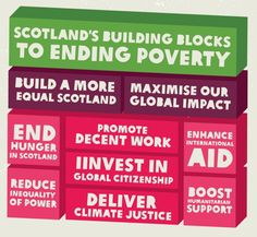 We're nearly at 1200! Act now to tell Scottish politicians to #EvenItUp to help cut poverty https://act.oxfam.org/great-britain/scotland-election-2016