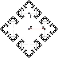 Cayley graph of F2 - 群論 - Wikipedia