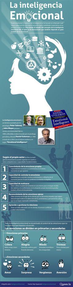 La inteligencia emocional #infografia #infographic #psychology
