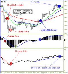 How to Trade Both Trend and Range Markets by Single Strategy?