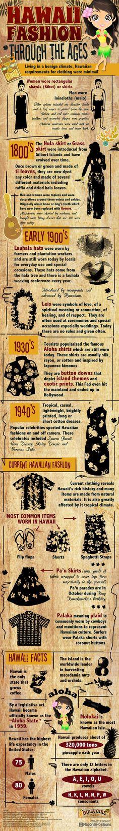 Hawaii Culture Timeline