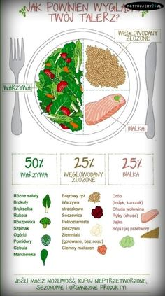 Good nutrition is all about making sure you are eating a balanced diet. Nutrition is vital for living a healthy life. A healthy mindset can add years to your life and life to your years! In order t… Healthy Habits, Get Healthy, Healthy Tips, Healthy Choices, Healthy Snacks, Healthy Recipes, Eating Healthy, Healthy Dishes, Motivation For Healthy Eating