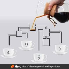 In which cup will the liquid goes? Helo App