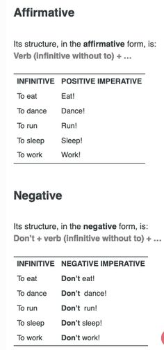 The imperative is a structure used to give an order or command. Teaching Grammar, Learning English, English Grammar, Positivity, Templates, Adventure, Types Of Organisation, Study Methods, Lyrics