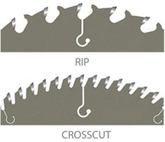 Get the skinny on what you need to know about saw blade basics.