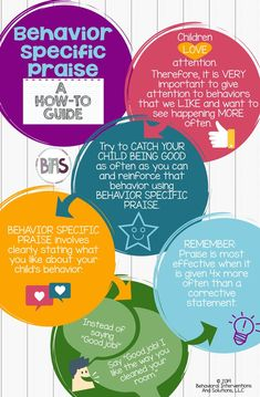 Behavior specific praise is an important aspect of positive reinforcement. Children are constantly looking for attention from the adults in their life. Behavior Analyst, Behavior Interventions, Classroom Management Plan, Behaviour Management, Positive Behavior Support, Positive Reinforcement, Lob, Behavior Plans, Behavior Charts