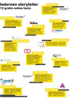 12 tools voor digital storytelling + uitleg