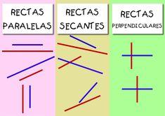 Artículo sobre CARTELES DE LINEAS Y RECTAS DE PRIMARIA contenido en infantil 2.0