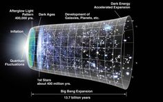 Universe Expansion and the Neglected Riddle - http://www.freedawn.co.uk/scientia/2016/09/18/neglected-riddle-universe-expansion/