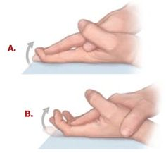 Finger Joint Image