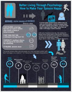 Reuse or Edit this infographic using the link below http://www.easel.ly/create/?id=https://s3.amazonaws.com/easel.ly/all_easels/6893/line&key=pri