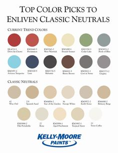 Kelly-Moore Paints Unveils New Collection Top Color Picks to Enliven 10 Classic Neutrals Exterior Paint Colors, Paint Colors For Home, House Colors, Paint Colours, Kelly Moore Paint Colors Interiors, Interior Paint, Interior Design Living Room, Persimmon Color, Paint Color Palettes