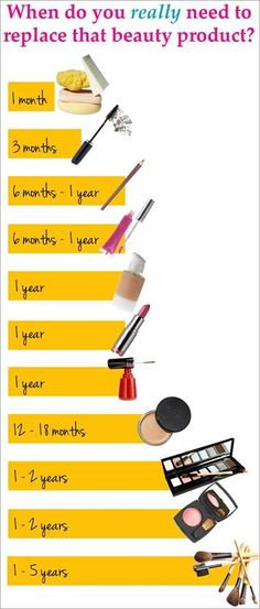 Always handy to know when your makeup products should be replaced! #underyourskin #makeup