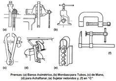 Kreg Jig settings chart for pocket hole screw size