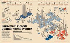 Doppia Infografica Consumi FF | by Francesco Franchi