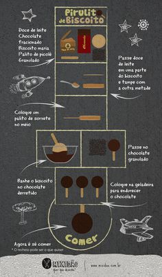 infográfico receita de pirulito de biscoito Kitchen Reviews, Kitchen Humor, Food Decoration, Cheap Meals, Food Illustrations, What To Cook, Diy Food, Chocolate Recipes, Love Food