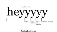 texting deciphered