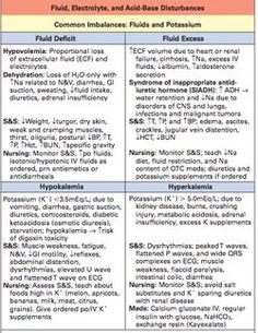 example of nurses notes physical assessment