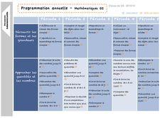 Programmation Math GS 2015 Math Gs, Grande Section, Programming, Teaching, How To Plan, Voici, Montessori, Preschool, Images