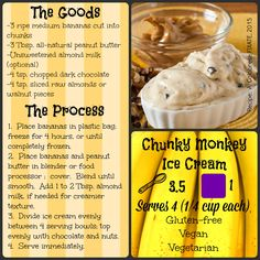 FIXATE Chunky Monkey Ice Cream Recipe
