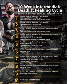 Maximize Your Deadlift Cycle from Elite FTS