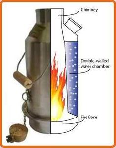 The Kelly Kettle® is an old invention from England used by fisherman to boil water easily with many different types of dry fuel. Every prepper may wish to consider adding one of these to their essentials kit. The kettle boils water efficiently for sterilization, preparing instant meals or hot beverages.  amazon.com