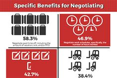 2017 Salary and Benefits Negotiation Practices for Employers