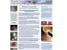 ① Revolutionary New Atomic Model. - http://www.vnulab.be/lab-review/%e2%91%a0-revolutionary-new-atomic-model