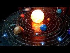 Maqueta Sistema Solar Facil Planetario Youtube Solar System Projects Solar System Projects For Kids Solar System Model Project