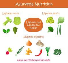 Les légumes pour Kapha en ayurveda www.ayurvedanutrition.yoga Ayurveda, Nutrition, Cantaloupe, Yoga, Fruit, Impala, Yoga Sayings