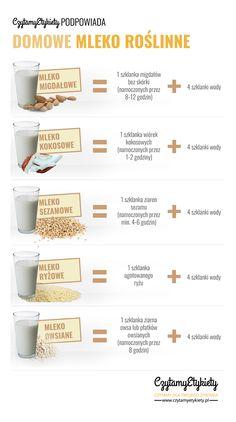 Domowe mleko roślinne Clean Eating Snacks, Healthy Snacks, Healthy Eating, Healthy Recipes, Healthy Cocktails, Nutrition, Superfood, Food Hacks, Food Inspiration