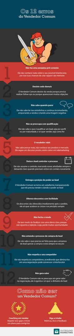 Erros do Vendedor Comum Marketing Digital, Social Marketing, Inbound Marketing, Business Marketing, Personal Development, Ecommerce, Coaching, Knowledge, Social Media