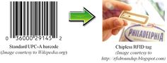 Chipless tracker could transform barcode industry