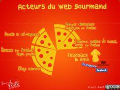 Vue d'ensemble sur les différents acteurs du web culinaire | infographie publiée par SurfnTaste.com