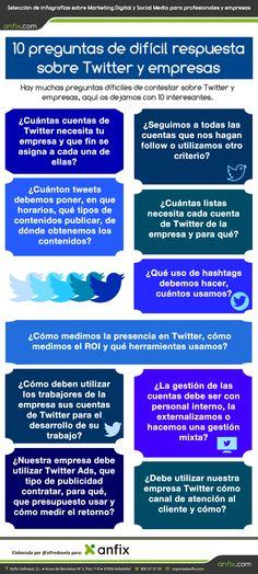 #Infografia #CommunityManager 10 preguntas de difícil respuesta sobre Twitter y empresas. #TAVnews