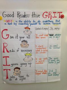 Good Readers Have GRIT! Some great tips to keep your little readers trying! photo only Teaching Grit, Teaching Reading, Guided Reading, Teaching Ideas, Teacher Resources, Habits Of Mind, Third Grade Reading, Second Grade, Reading Anchor Charts