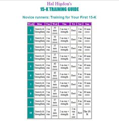 my training sched for my 15K! Started today - first 2 miler went great :)