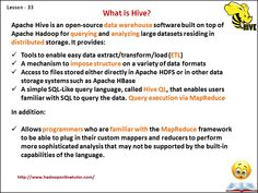 Learn What is HIVE?  Apache Hive is an open-source data warehouse software built on top of Apache Hadoop for querying and analyzing large datasets residing in distributed storage.  http://www.hadooponlinetutor.com/