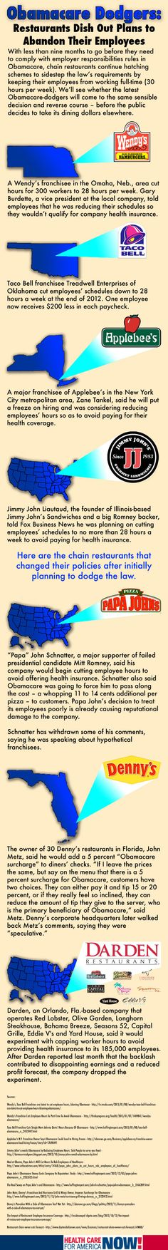 More Chain Restaurants Serve Up Unsavory Plans to Dodge Responsibilities Under Obamacare