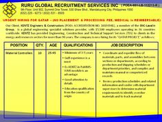 URGENT HIRING FOR QATAR  Apply now! Material Controllers 25-45 yrs old  Minimum of 3-5 years      Gulf experience is a must  Ex-KENTZ in PaMMS-WMS module is an advantage  Good attention to details  Education qualification from the country of origin