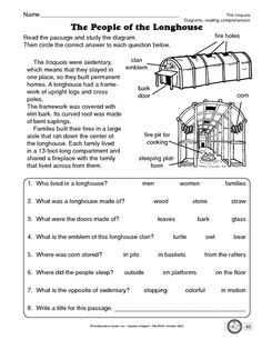 A reading comprehension worksheet for your Native American studies. 3rd Grade Social Studies, Social Studies Worksheets, Social Studies Activities, Teaching Social Studies, Math Worksheets, Grammar Activities, Printable Worksheets, Free Printable, Printables