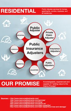 15 best best private claim adjuster images on pinterest public private claim adjusters are that adjuster who can help you in getting your claim from the fandeluxe Gallery