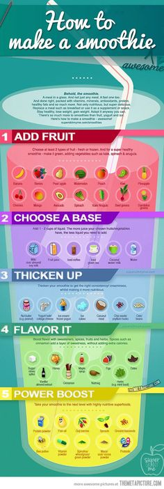 Best way to make a smoothie… #infografía