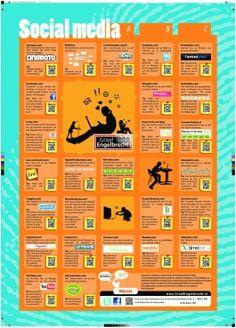 Social Media Poster - ABC van Sociale media voor scholen. Mijn Kind Online maakte samen met scholengemeenschap Graaf Engelbrecht in Breda een slimme sociale-mediaposter met 24 tips. Handig voor aanstaande brugklassers die de mediaklas G(r)aaf Media gaan volgen, maar natuurlijk ook voor andere scholen.
