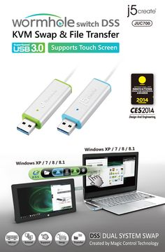 8 Best J5create images in 2015 | USB, Connection, Docking station