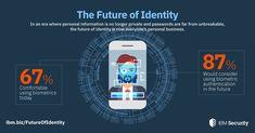 Estudo IBM: O Futuro da Identidade  Millennials estão a alterar a forma como fazemos login para uma maior segurança online