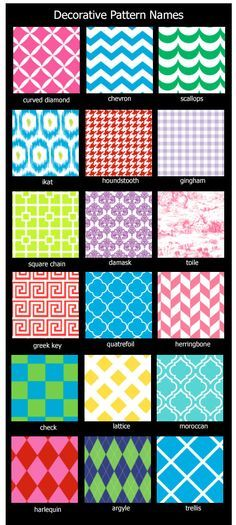 Pattern names for most common patterns used for graphic design, fabrics, and paper. Graphic Pattern Names. Great Graphics Designs Pattern Names Textile Patterns, Textile Design, Fabric Design, Quilt Patterns, Pattern Design, Knitting Patterns, Sewing Patterns, Dress Patterns, Textiles