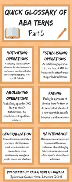 Quick Glossary of ABA Terms - Part 5 This is Part 5 in a series of Pins dedicated to disseminating the science of Applied Behavior Analysis (ABA). Our Quick Glossary series will include a variety of terms, definitions, and study resources just for you! Aba Therapy For Autism, Aba Therapy Activities, Speech Therapy, Autism Resources, Behavior Analyst, Behavior Interventions, Behavioral Analysis, Behavioral Therapy, Autism