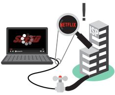 Are you stuck with slow streaming video? Use VPN to bypass ISP throttling and enjoy lighting-quick streaming speeds. Watch Netflix, Netflix Movies, Movies To Watch, Internet Usage, Speed Test, My Favorite Things, Alternative, Commercial